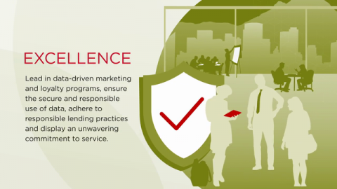 Embracing Change: Alliance Data and Operational Excellence