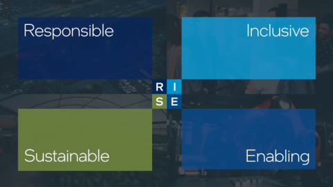 Intel: Instigating Meaningful Change With Global Impact