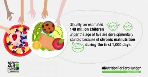 Why Nutrition During the First 1,000 Days Matters for Mothers and Their Children Campaign: Nutrition for Zero Hunger