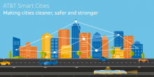 Using Connected Solutions to Tackle the Biggest Urban Challenges