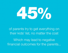 T. Rowe Price: Kids Who Get Everything on Their Holiday Wish Lists Are More Likely to Develop Spendthrift Habits