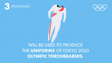 Tokyo 2020: Sustainable Games for a Sustainable Society