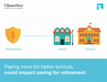 T. Rowe Price: Many Parents Say College Costs Aren't Their Responsibility but Most Kids Expect Them to Cover