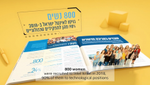 Twice as Proud: Celebrating Important Corporate Responsibility Milestones for Intel Israel
