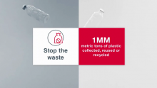 Dow Sets Targets to Reduce GHG Emissions, Stop Plastic Waste, and Drive Toward a Circular Economy