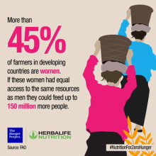 The Path to Zero Hunger Includes Empowering Women