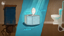 Biomimicry Innovation: change:WATER Labs