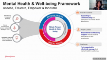 CHL Employee Experts Conversation Series | #2 Enabling a Culture of Wellbeing