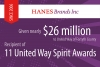 HanesBrands Earns 11th United Way Campaign Excellence Honor, Raising $1.97 Million to be Donated In 2018
