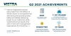 Vistra Shares Q2 Achievements in Innovation and Sustainability