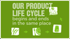 World Centric Launches Certified Compostable Retail Line Nationwide