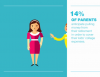 T. Rowe Price: Parents of Only Boys Place Greater Priority on College Than Parents of Only Girls