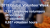General Mills' 2019 Global Volunteer Week Sees Record Engagement Worldwide