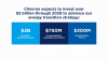 Report: Chevron is Advancing a Lower Carbon Future