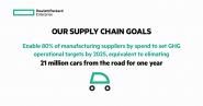 HPE Launches World's First Supply Chain Management Program