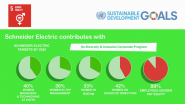 The Decisions We Make Today are Critical to Ensuring a Sustainable World Tomorrow