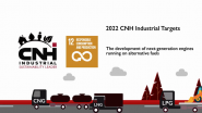 CNH Industrial Named An Industry Leader in Sustainability