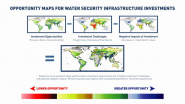 Ceres Investor Water Toolkit