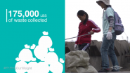 Dow Employees Collected More Than 175,000 Pounds of Waste Worldwide