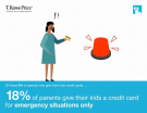 T. Rowe Price: Parents Putting on a Financial Façade Are More Reluctant to Discuss Money With Their Kids